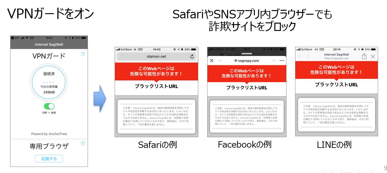 iOS版では「VPNガード」を搭載