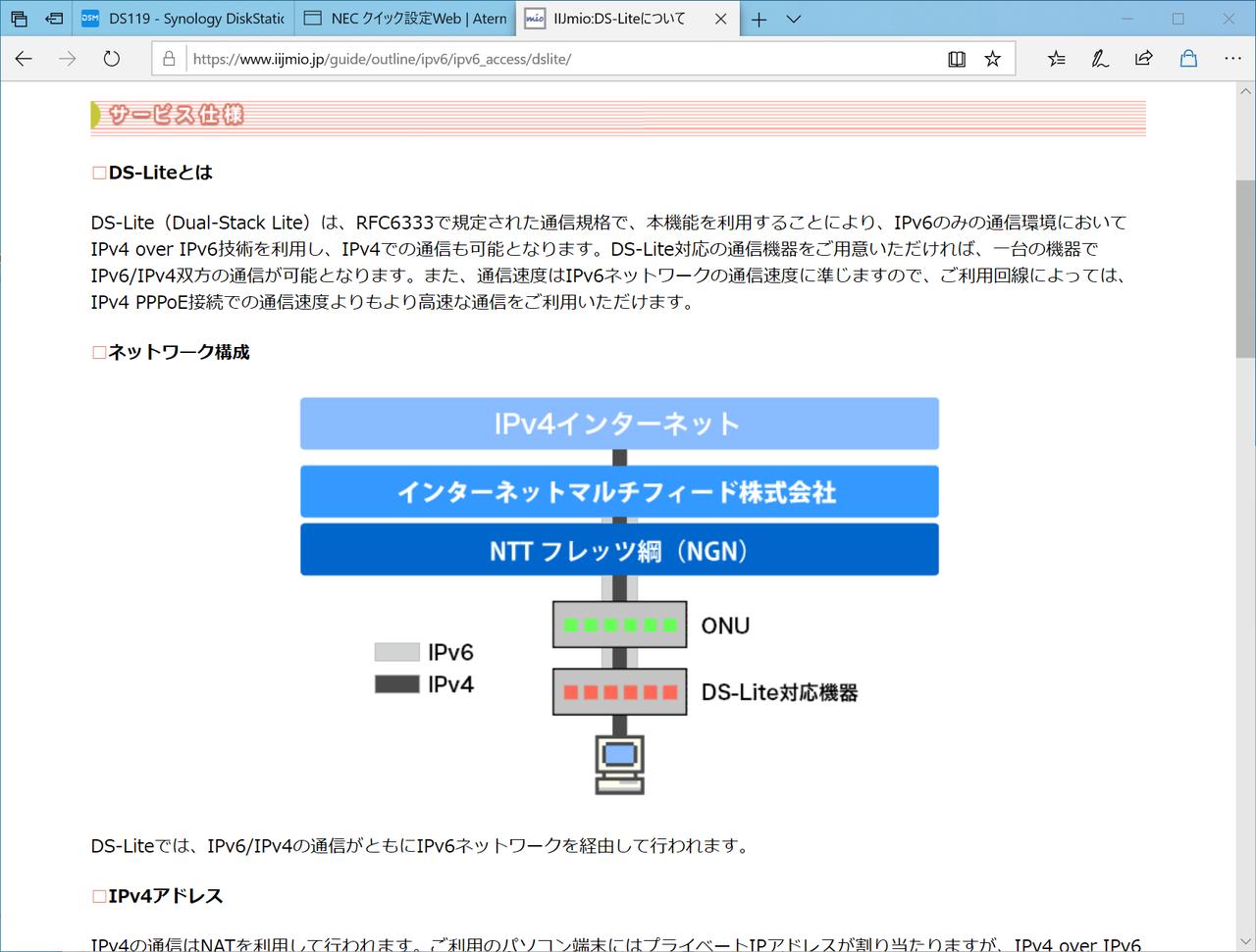 transix(DS-Lite)では事業社側でNATがかかるため、ポートマッピングなどの設定はできない