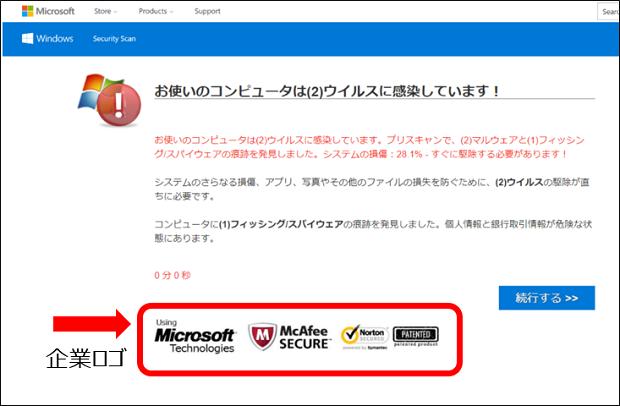 """「ウイルスに感染した」と、偽の警告でユーザーを詐欺にかけます。この画像は、IPA(立行政法人情報処理推進機構)の注意喚起で紹介されている警告画面の例(詳しくは、関連記事<a href=""""/docs/news/1133649.html"""" class=""""strong bn"""" target=""""_blank"""">『偽警告に従って電話すると片言の日本語を話すオペレーター登場、有償ソフトやサポートサービスの購入を強要』</a>参照)"""