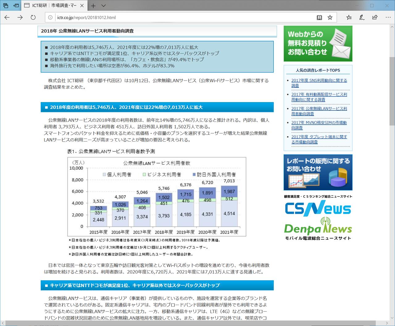 公衆無線LANサービスの利用者数予測(出典:ICT総研)