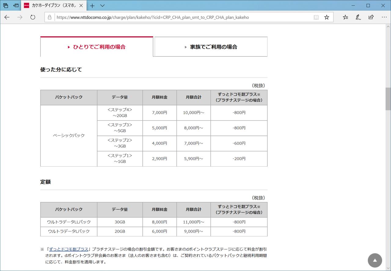 NTTドコモのパケットパック一覧。料金節約のためにデータ量が少ないプランを契約していれば公衆無線LANを併用する必要性が増す