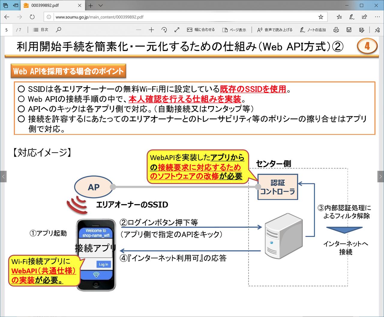 """総務省の主導で、愛知県で実証実験が行われたウェブAPI方式による相互認証の仕組み(<a href=""""http://www.soumu.go.jp/main_content/000399892.pdf"""" class=""""strong bn"""" target=""""_blank"""">総務省、PDF</a>)"""