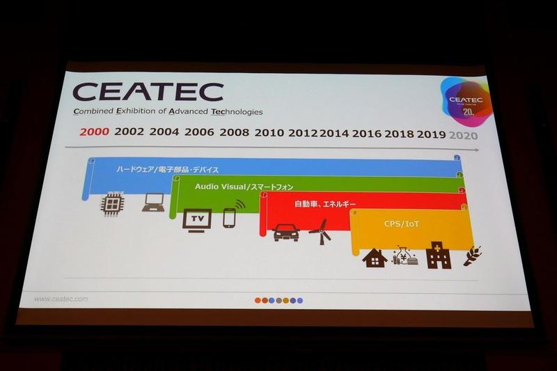 CEATECは2000年に開始して今年2019年で20回目。2016年にCPS/IoTエキシビションへと舵を切って4年目となる