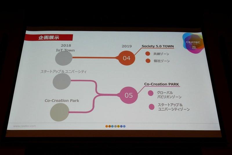 企画展示では、「Society 5.0 Town」と「Co-Creation PARK」の2つのエリアが用意される