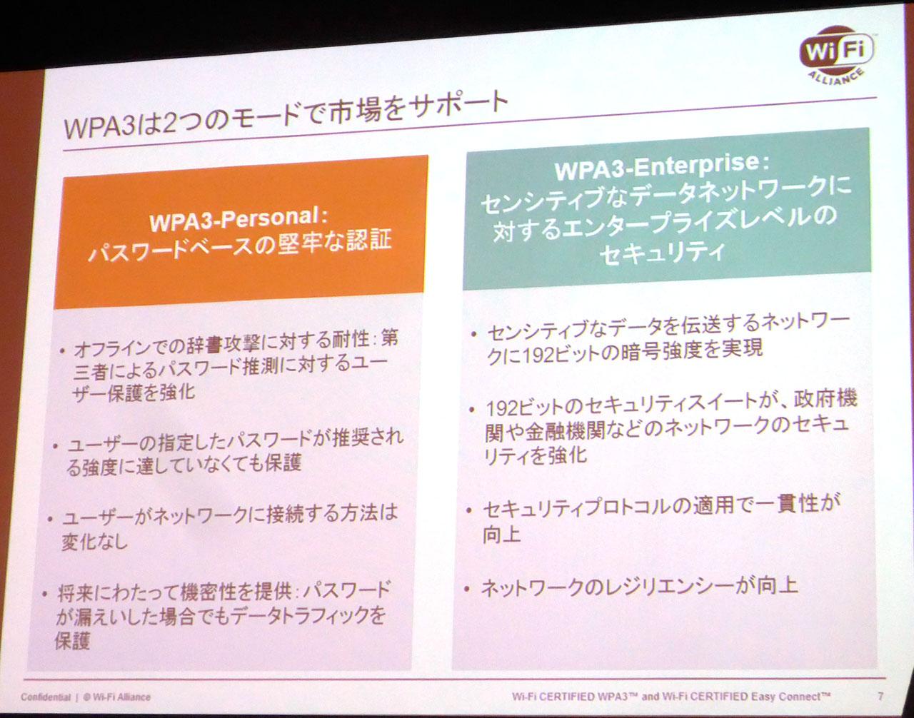 """2018年6月28日付関連記事<a href=""""/docs/news/1130066.html"""" class=""""strong b"""">『Wi-Fiは将来的に「WPA3」必須に、Wi-Fi Allianceが新たな認定制度をスタート』</a>参照"""