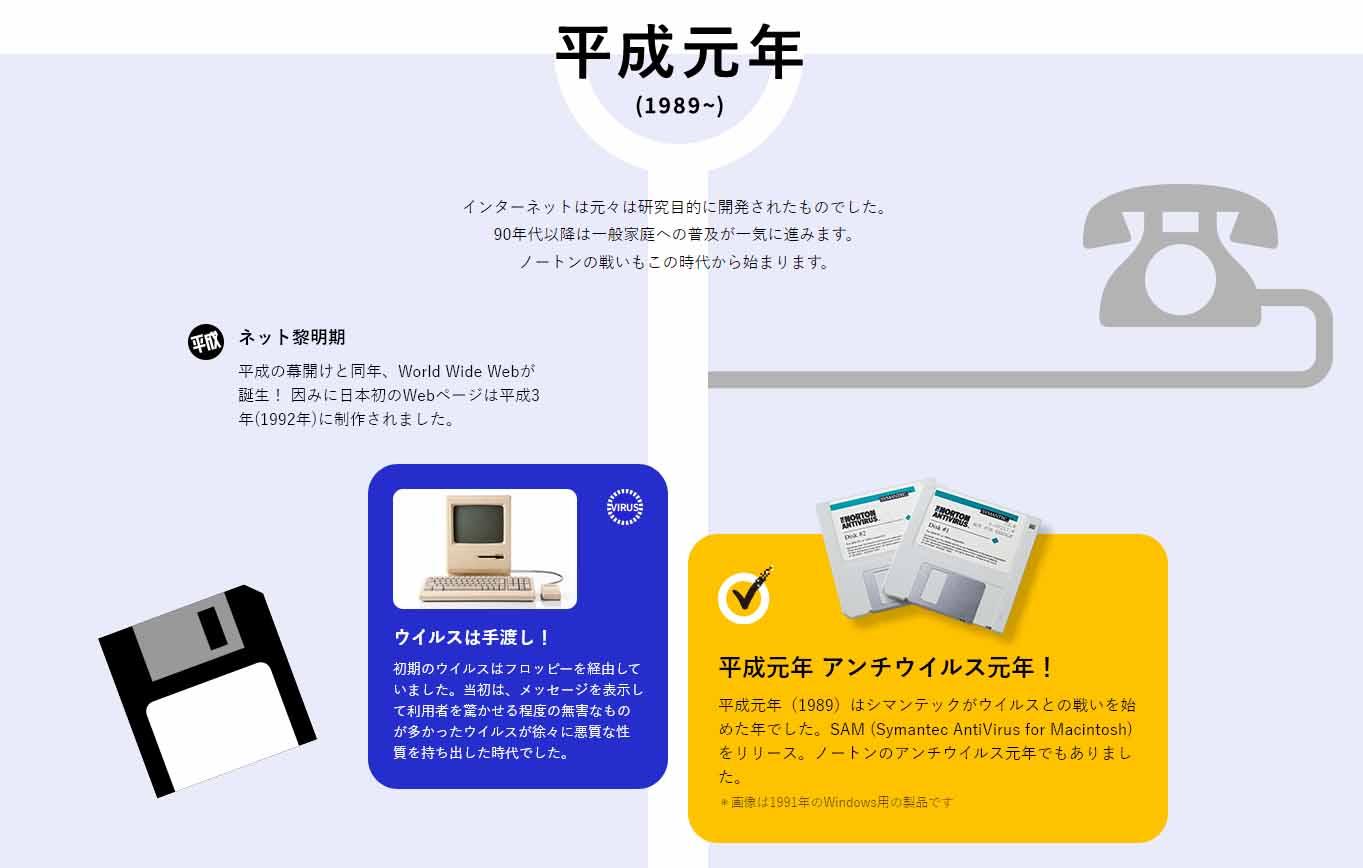 特設サイト「平成×ノートン史」