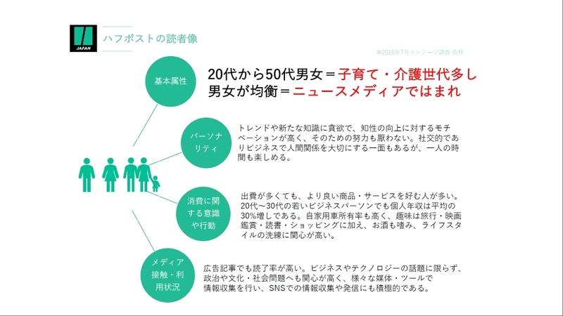 「ハフポスト日本版」の読者像。SNSでの情報収集に積極的で、ニュースメディアとしては珍しく男女が拮抗している