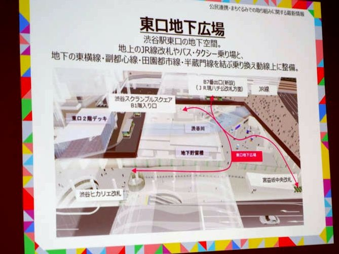 渋谷東口地下広場。これはヒカリエ側からJR渋谷駅を眺めた透過図で、右下が半蔵門線宮益坂中央改札。現在は何もない左上にルートが新設される