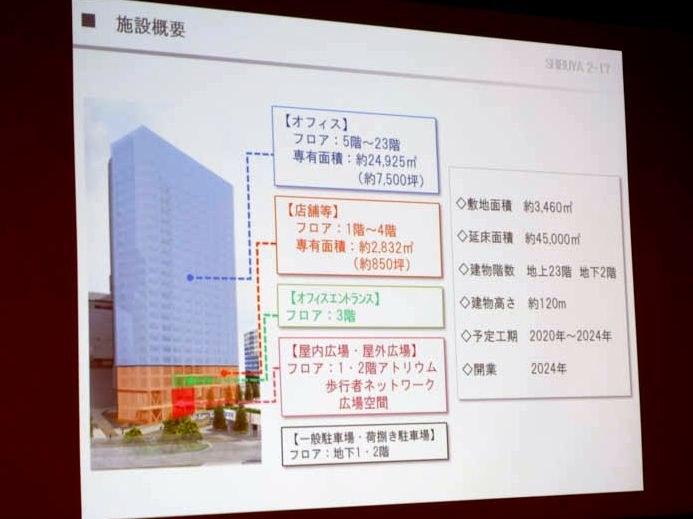 施設の概要。地上23階なので、そこそこ大きなビルとなるだが、30階超のヒカリエやクロスタワーには及ばない高さ