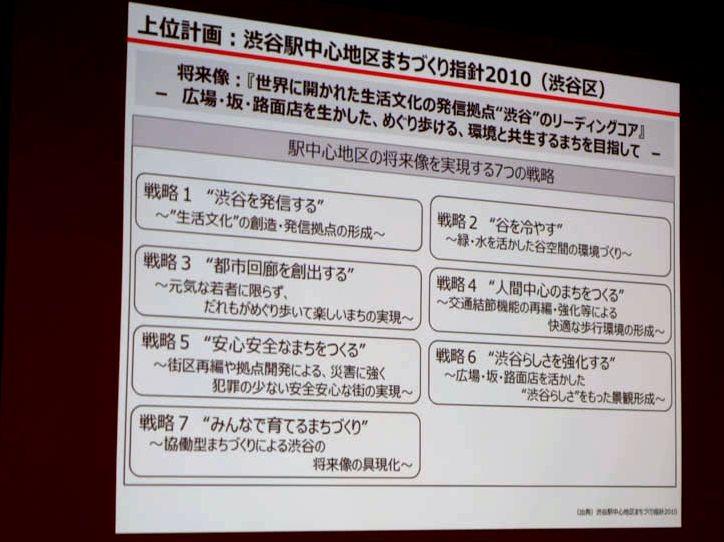 渋谷区が策定した指針。ヒカリエはこの指針の前に、副都心線や東横線地下化と並行して建設されている