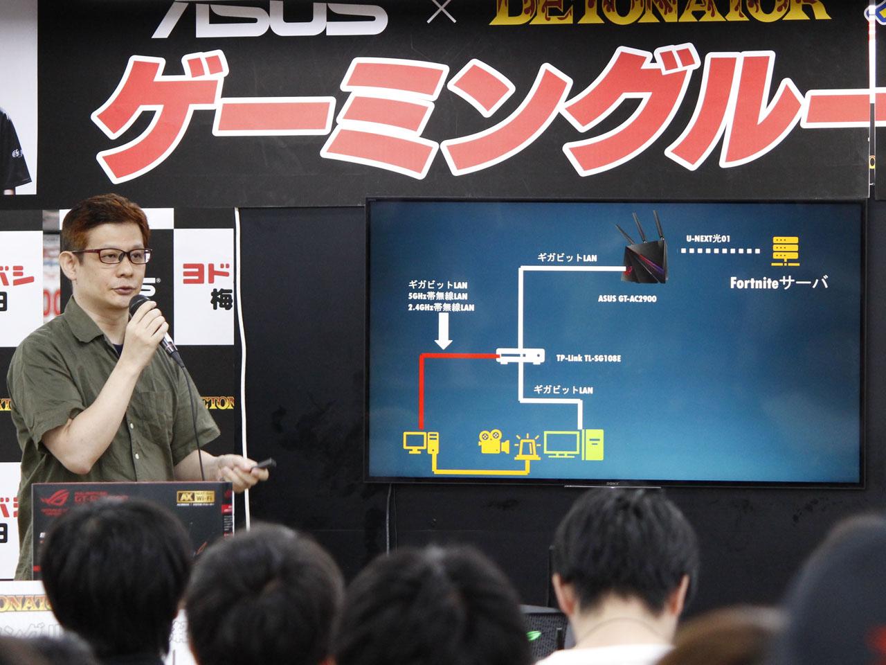 加藤氏の講演で披露された、マウス操作から球が出るまでのラグを動画で測定するシステム図