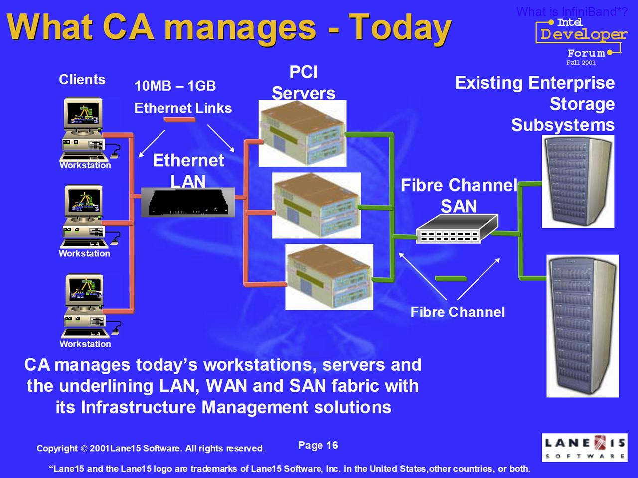 説明を行ったEstrada氏の所属するCAは、サーバーの管理ソフトウェアを提供するベンダーであった。これとは別に、同じセッションでLane15 Software CTOのBill Leddy氏による説明も行われた関係で、右下には「Lane 15」のロゴが入っている