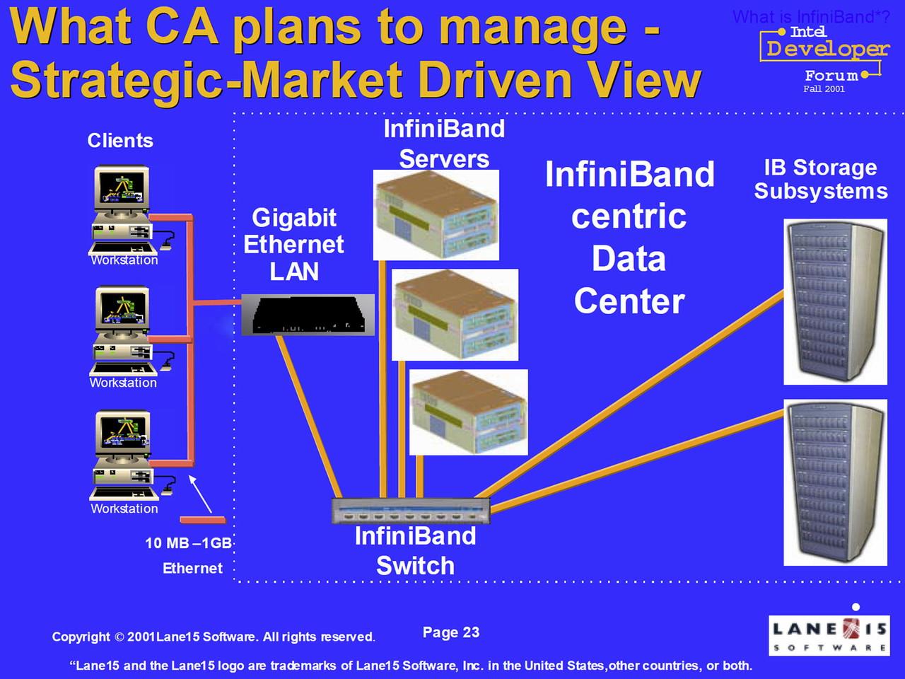 """当時のファイバチャネルは2GFC(2.125Gbps、スループットは400MB/sec)のものが出たばかりでInfiniBandでの置き換えがは難しくなかった。ここまでのスライドの出典はIDF 2001 FallにおけるCA(Computer Assosiates International)のMelvin Estrada氏による""""Manageability of Infiniband""""というセッション資料"""