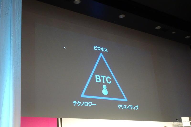 ビジネス、テクノロジー、クリエイティブの3軸で考える「BTCモデル」