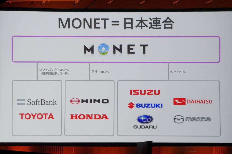 ソフトバンクと国内の代表的な自動車メーカーらが参画するモビリティサービス「MONET」を展開