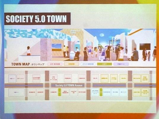 Society 5.0 TOWN