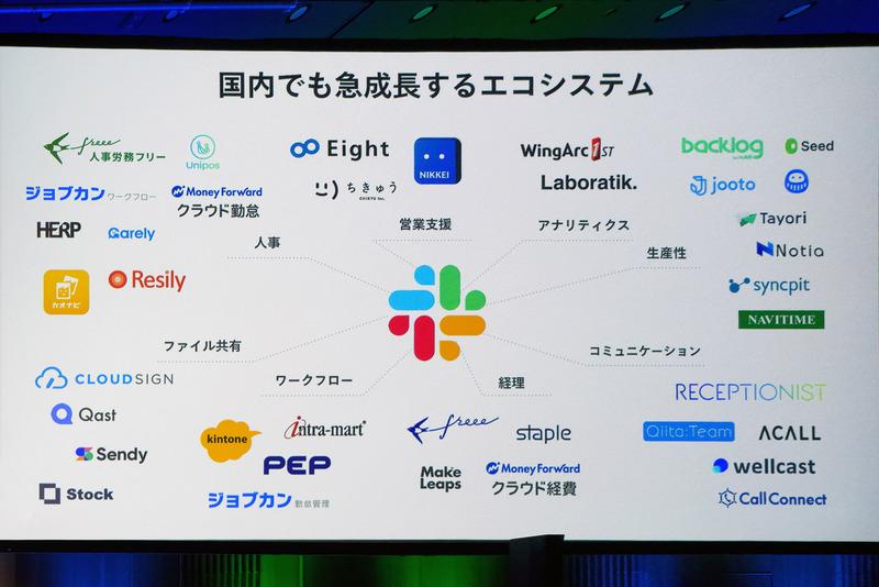 連携アプリは各社が開発し、すでに1800を超える数に。日本発のサービスも増えてきた