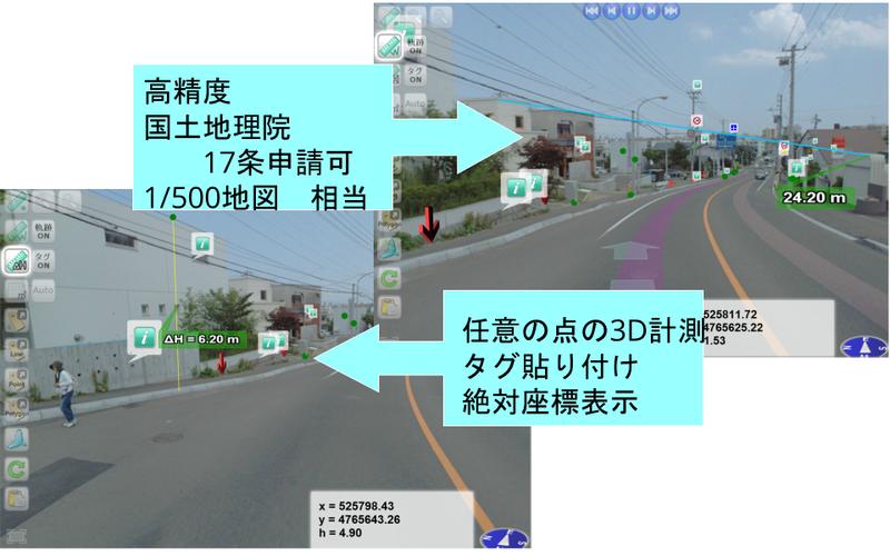 画像内の任意の点を指定して長さや面積を計測可能(画像提供:岩根研究所)