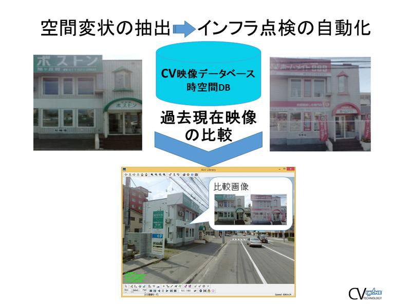 店舗の改装などの変化を抽出できる(画像提供:岩根研究所)