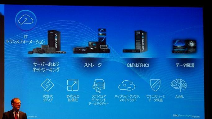 Dell Technologiesの先端的な製品