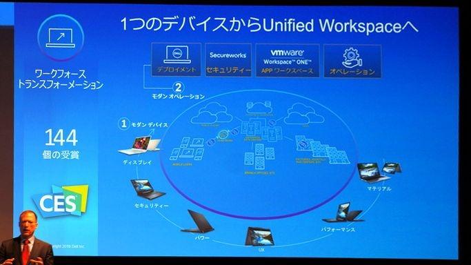 ワークフォーストランフォーメーションのためのUnified Workspace