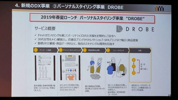 チャットカウンセリングでパーソナライズされた洋服を定期的に届ける「DROBE」