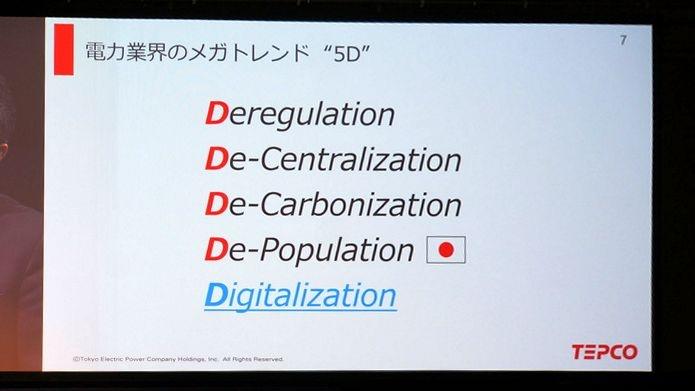 電力業界の「5D」のトレンド