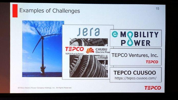 洋上風力発電や、株式会社JERA、株式会社e-Mobility Power