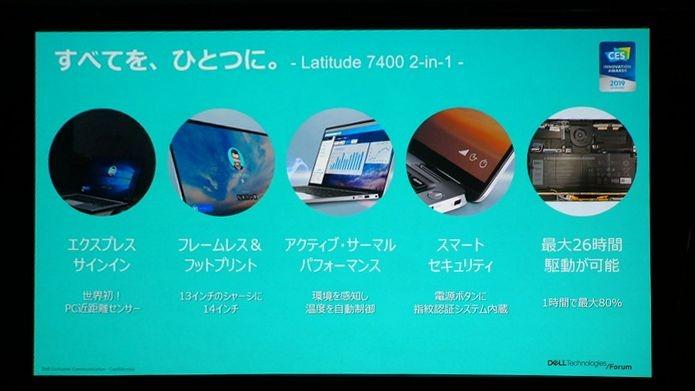 コンバーチブル型のLatitude 7400 2in1の特徴