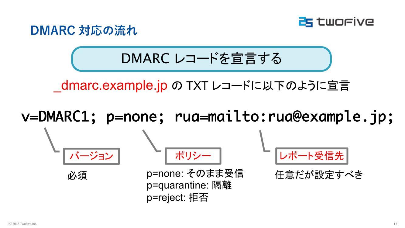 """関連記事:<a href=""""/docs/interview/1164698.html"""" class=""""strong b"""">『あなたの会社のドメインが偽装されて顧客が狙われる… 増える「なりすましメール」と戦う「DMARC」とは?』</a>"""