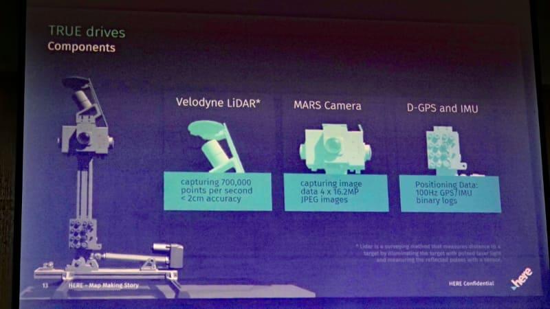 LiDARやカメラを搭載した車両でデータを収集