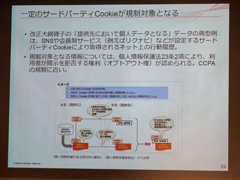 サードパーティCookieで取得されるネット上の行動履歴が規制対象