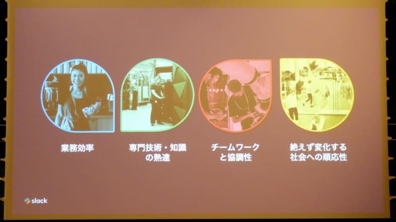 日本でSlackが導入されている4つの理由が紹介された