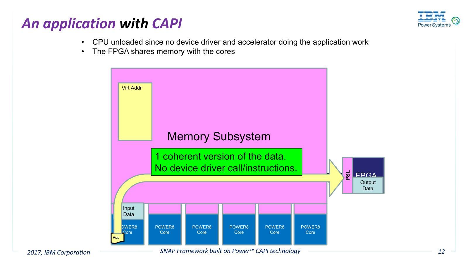 PCI Express経由だと合、メインメモリと外部デバイス(GPU/FPGA)のメモリが完全に分離されていて、CPUコアから直接プロセスが外部デバイスのメモリを操作できない(逆もしかり)が、CAPIではこうした垣根がなくなる