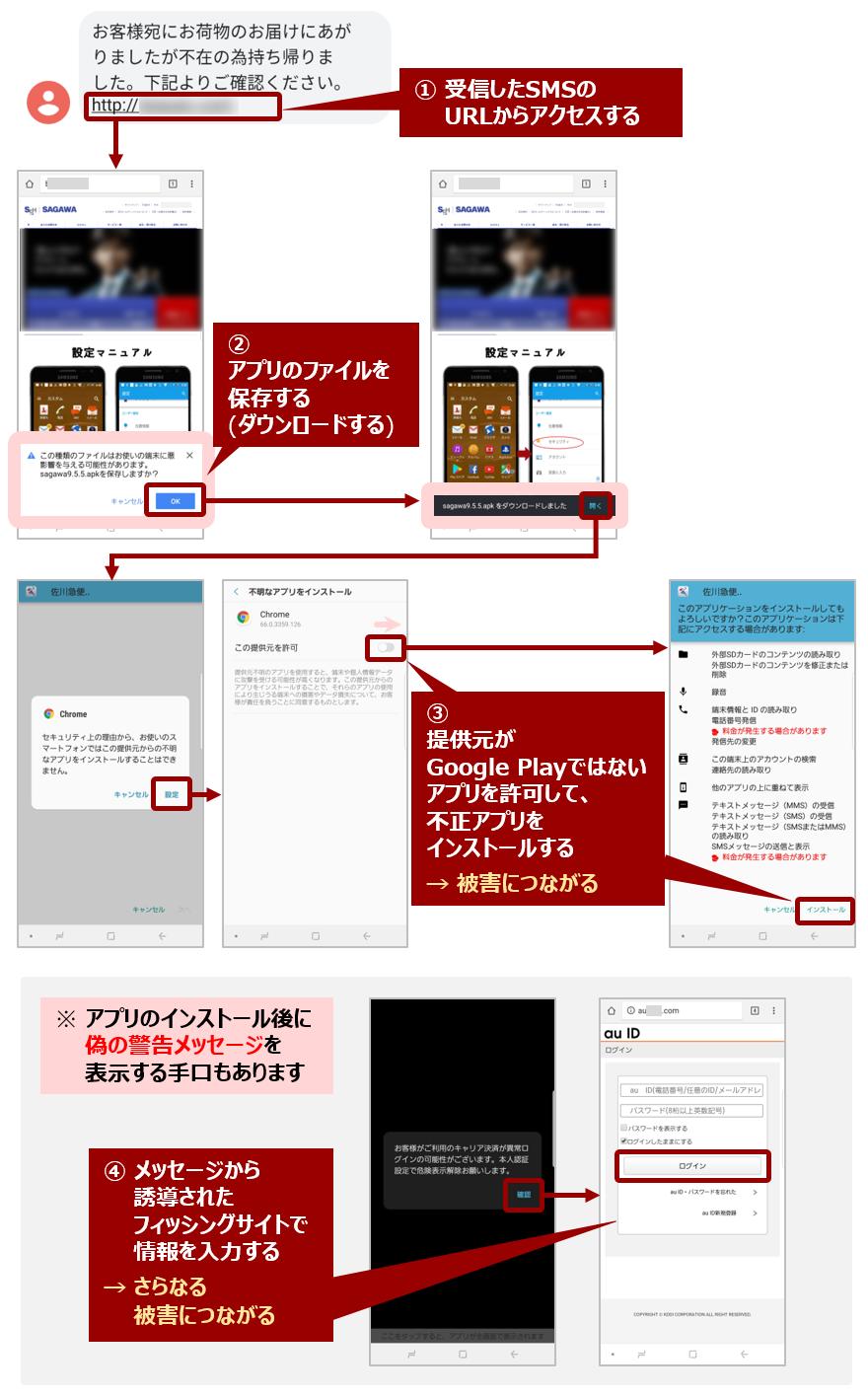 アプリインストール時の画面遷移例(佐川急便を装ったケース)