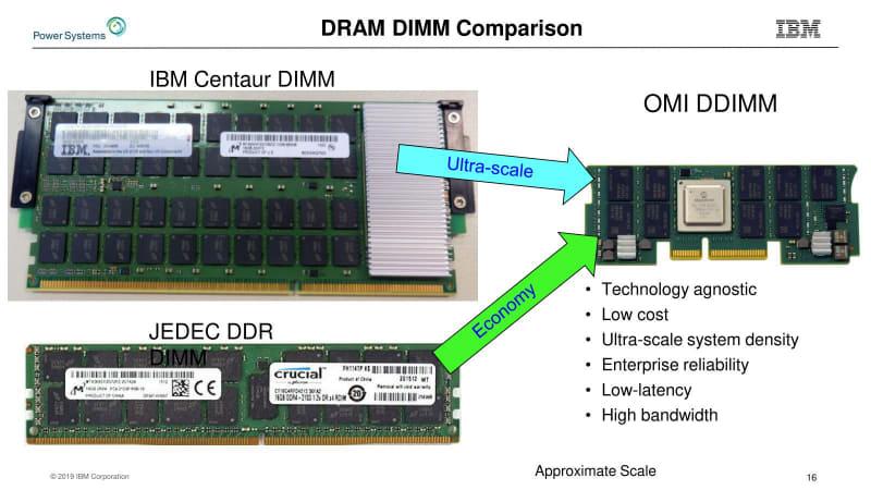 こういう独自DIMMが許されるのも、POWER9のみがターゲットだから、という面はもちろんある