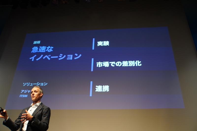「急速なイノベーション」のためのポイントとツール