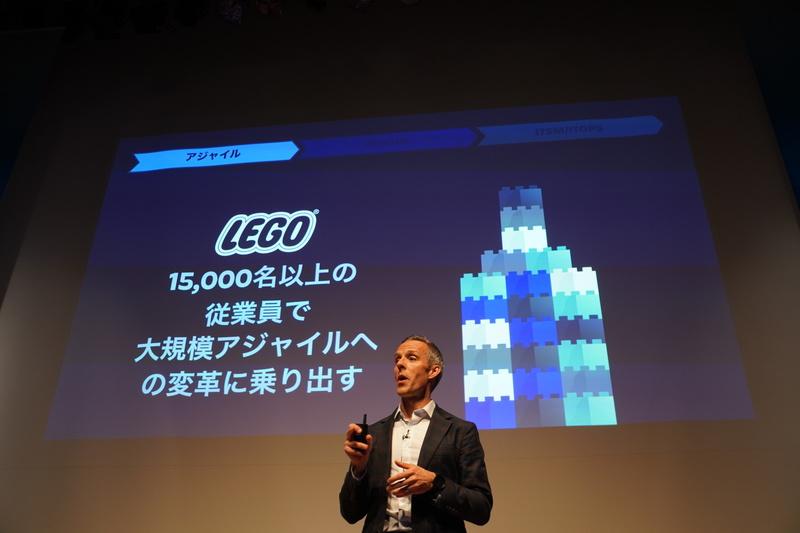 LEGOのアジャイルの事例