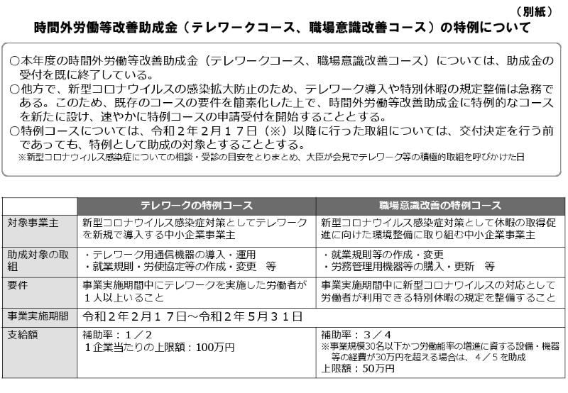 「時間外労働等改善助成金(テレワークコース、職場意識改善コース)」の「特例コース」の概要