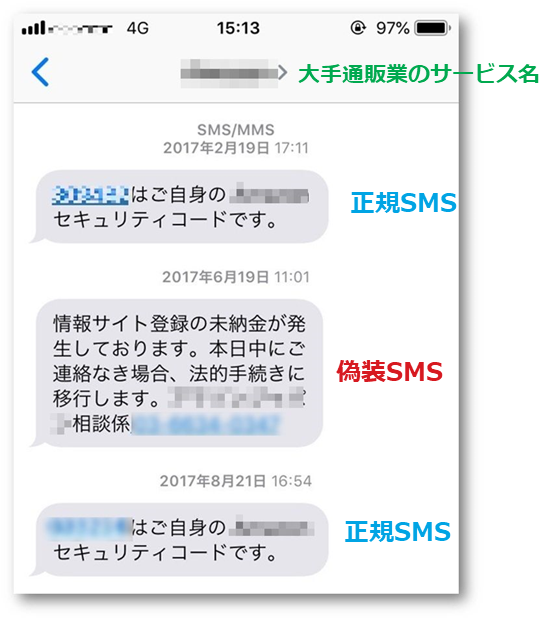 2017年に確認された、SMSの仕組みを悪用した事例