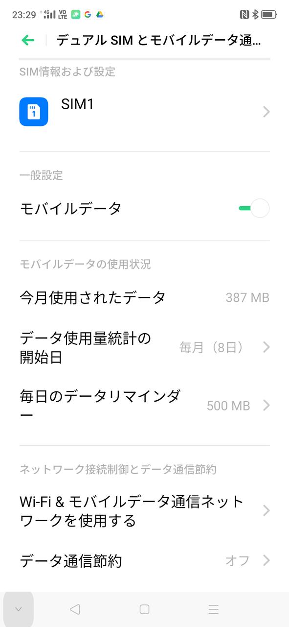 SIMの情報を確認する画面から、どの程度通信を行ったかをチェックできる