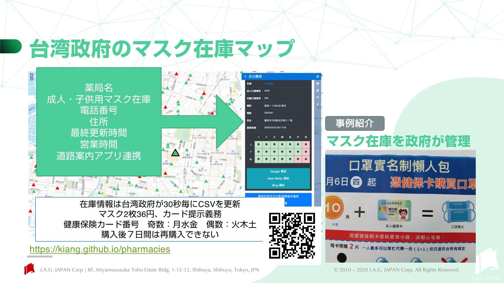 台湾政府が公開したマスク在庫マップ