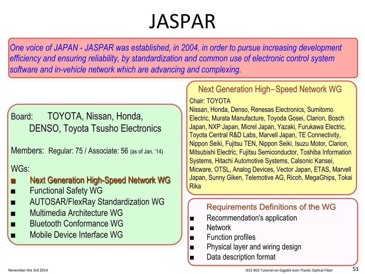 自動車業界の人ならJasParと言えば話が通じるだろうが、ネットワーク業界ではおそらく馴染みがないだろう。ということで、スライドを丸々1枚割いてJasParの説明をしているところがちょっと面白い