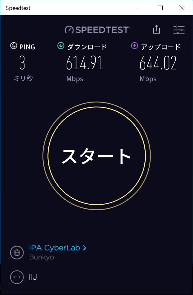 Speedtest.netの結果。テスト時、自粛要請で混雑が激しかったため、早朝の空いている時間に計測している