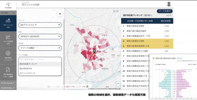 AIによる解析で来店客の居住エリアをランキング表示できる