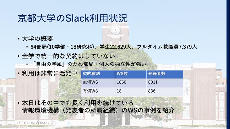 京大のSlack利用状況