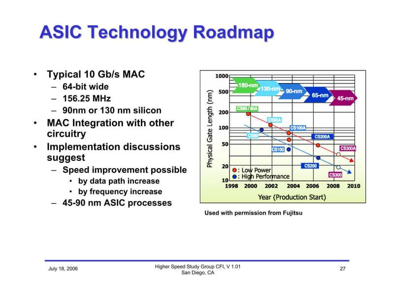これが富士通のASICプロセスというところが、今から考えると泣ける。結果から言えば富士通での製造プロセスは45/40nm止まりとなり、この先はTSMCに移っていく
