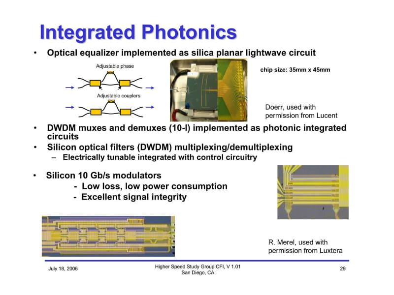 これはあくまでMux/Demuxやフィルター、導光経路をSiliconで作るという話であり、Silicon Photonicsではない