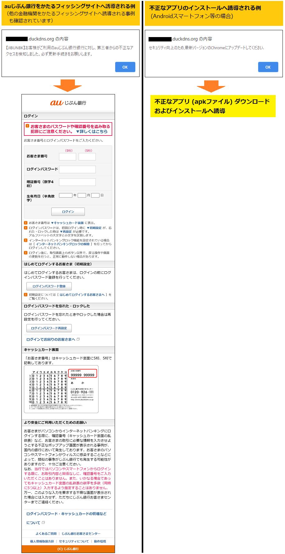 誘導先のフィッシングサイト。不正アプリのインストールへ誘導される事例も確認されている(フィッシング対策協議会の緊急情報より)